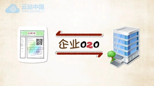 企业O2O